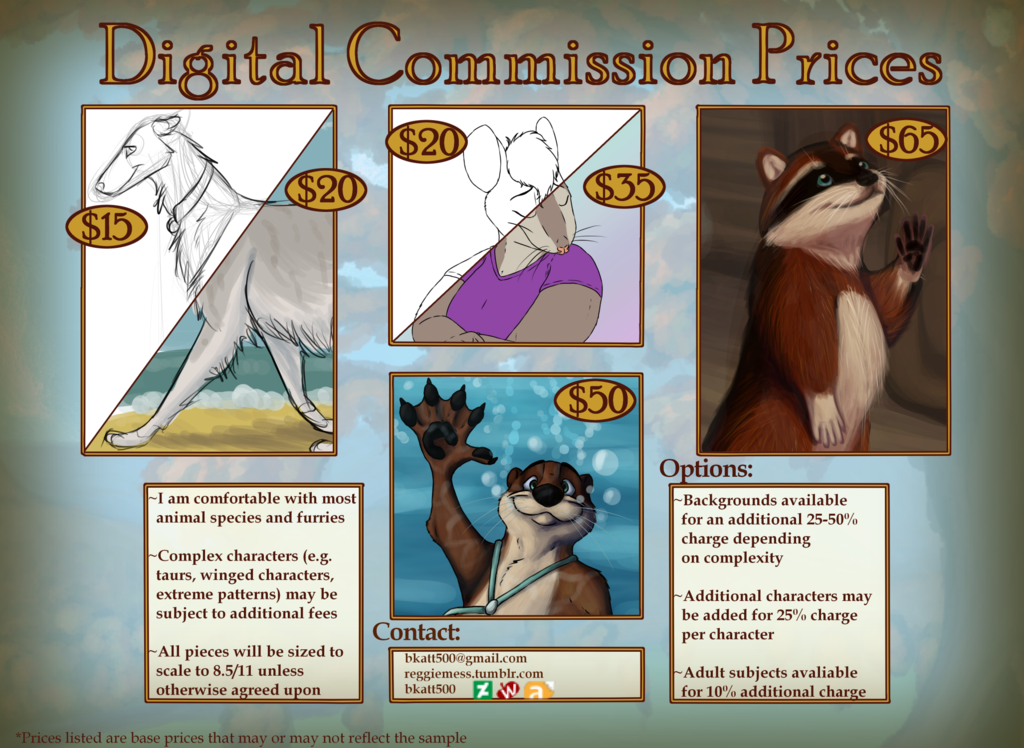 Digital Commission Prices