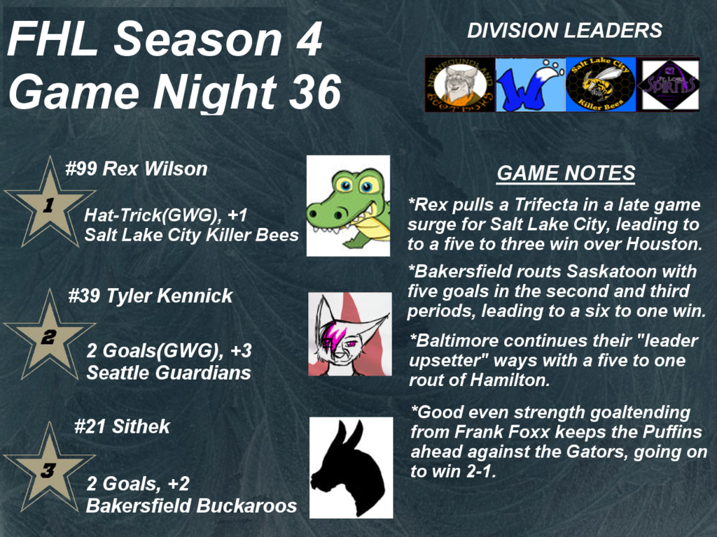 Featured image: FHL Season 4 Game Night 36