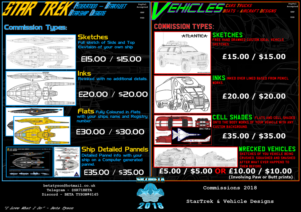 Most recent image: Vehicles Commissions - Price Sheet 2018