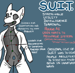 SUIT Reference