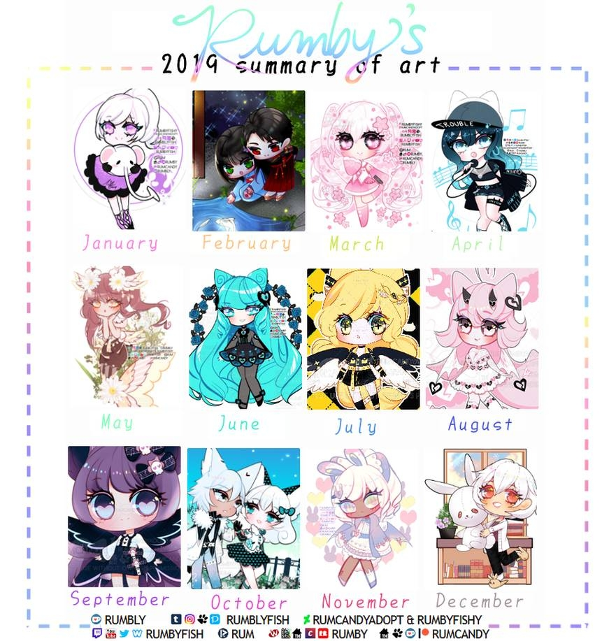 Summary of Chibi Art 2019