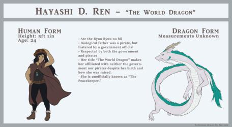 Commission: Hayashi D. Ren Refsheet