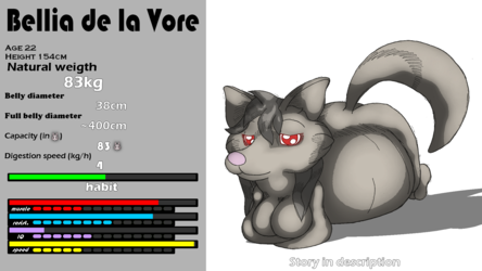 Vore ref - Bellia de la vore (Coyote) (Free art)