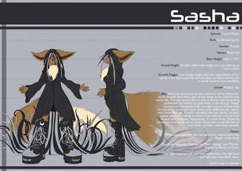 Reference Sheet - Vapour — Weasyl