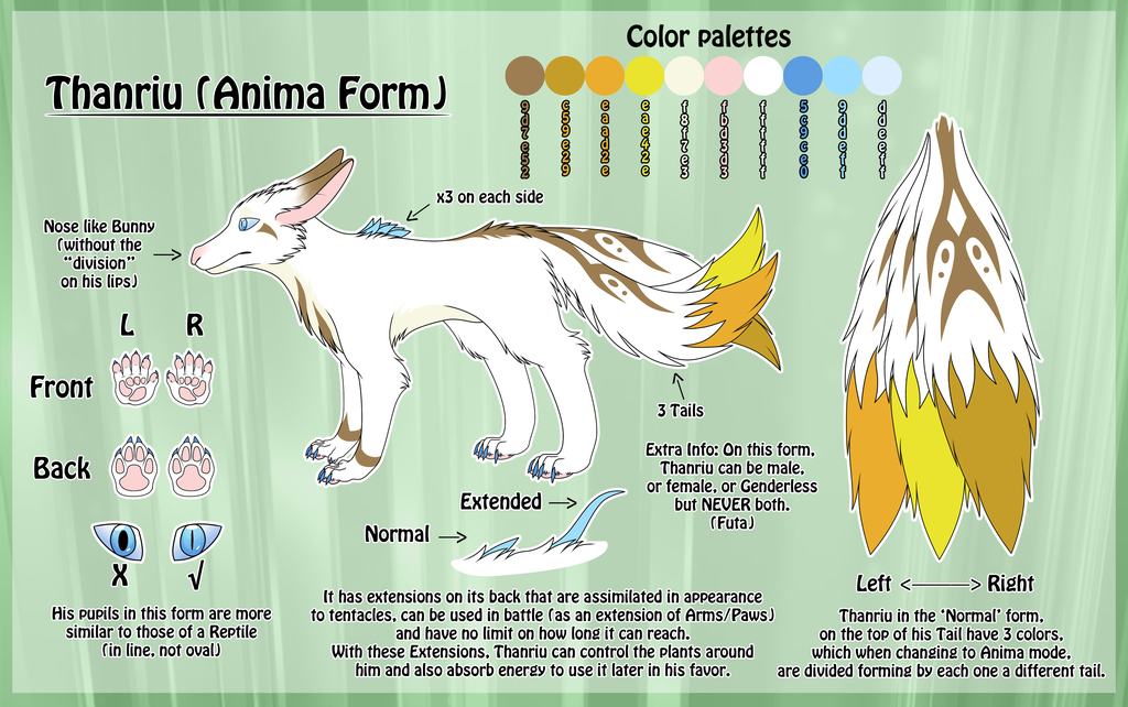Thanriu - Anima Form Refsheet -ENG-
