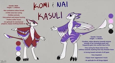 Komi and Nai Kasuli