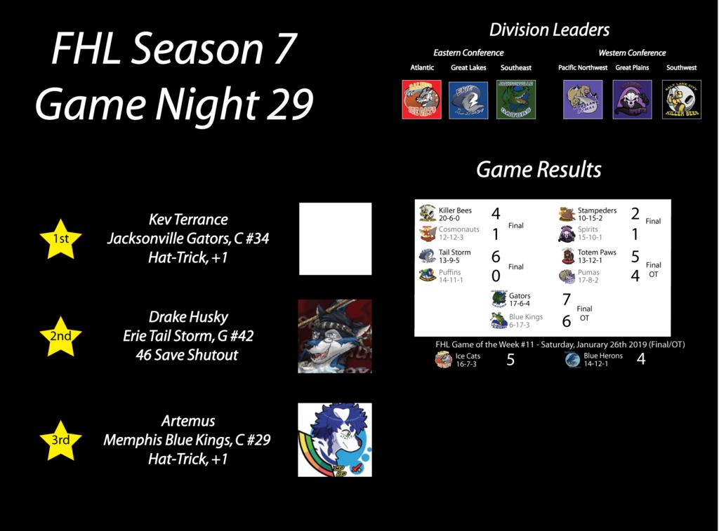 FHL Season 7 Game Night 29