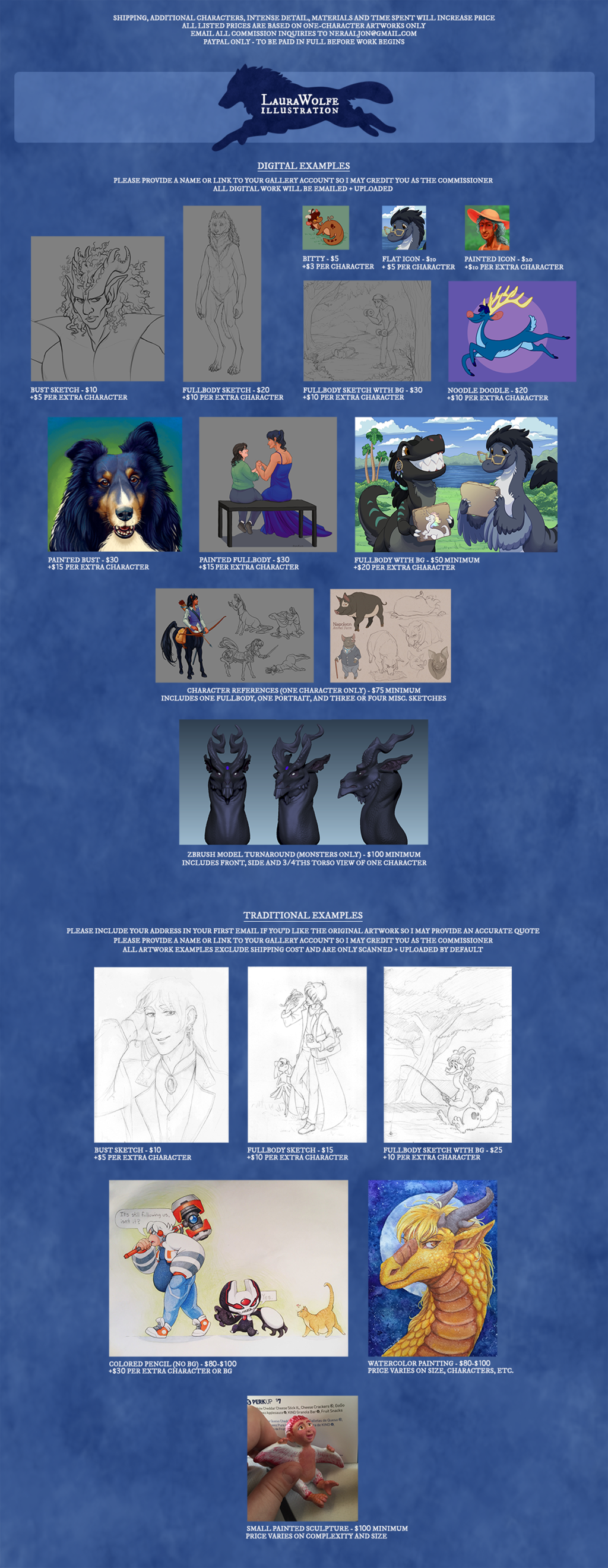 Commission List and Prices