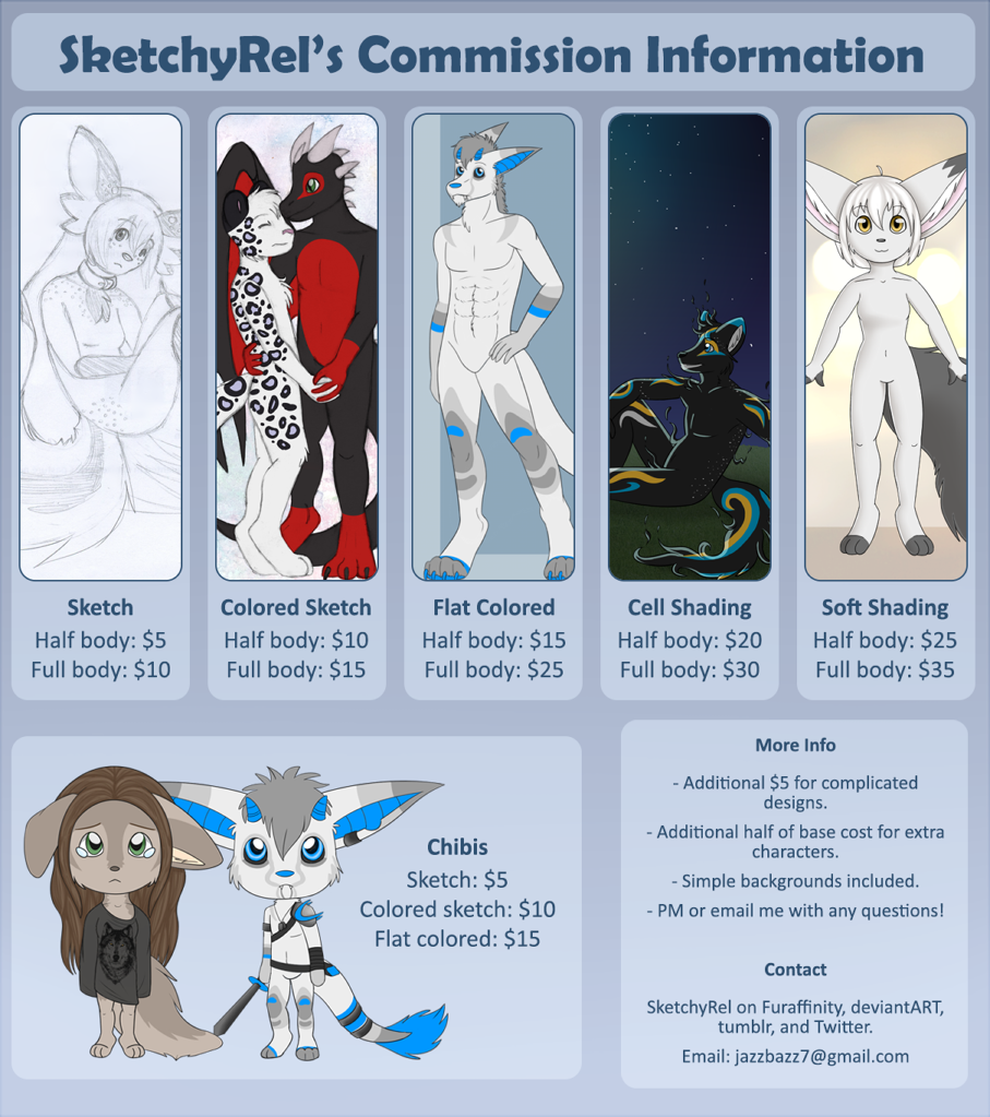 Featured image: Commission Information