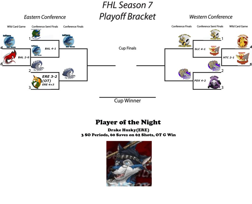 FHL Season 7 Conference Semi-Finals Game 7