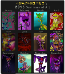 Art summary of 2015