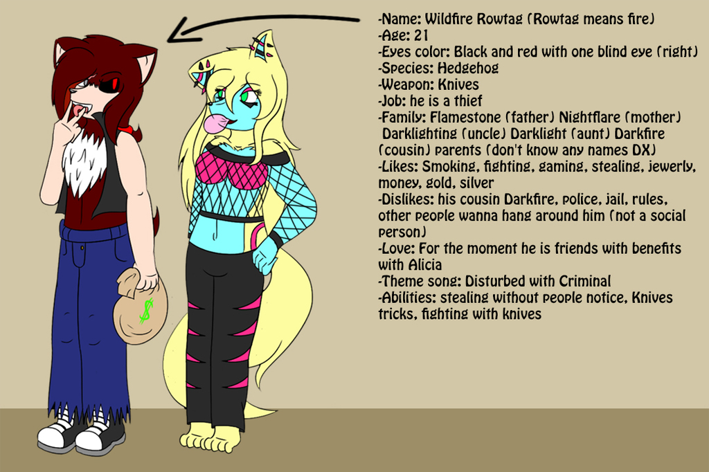 .:Meet my character cast- Wildfire:.