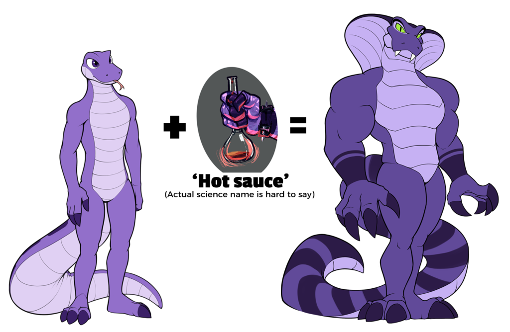 How Hot Sauce Works