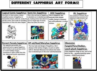 Sapphirus Art Forms