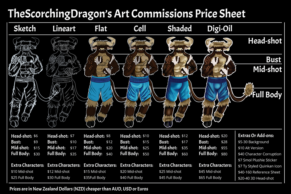 2020 Price guide for my commissions