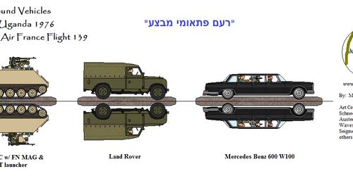 Israeli Vehicles - Entebbe 1976