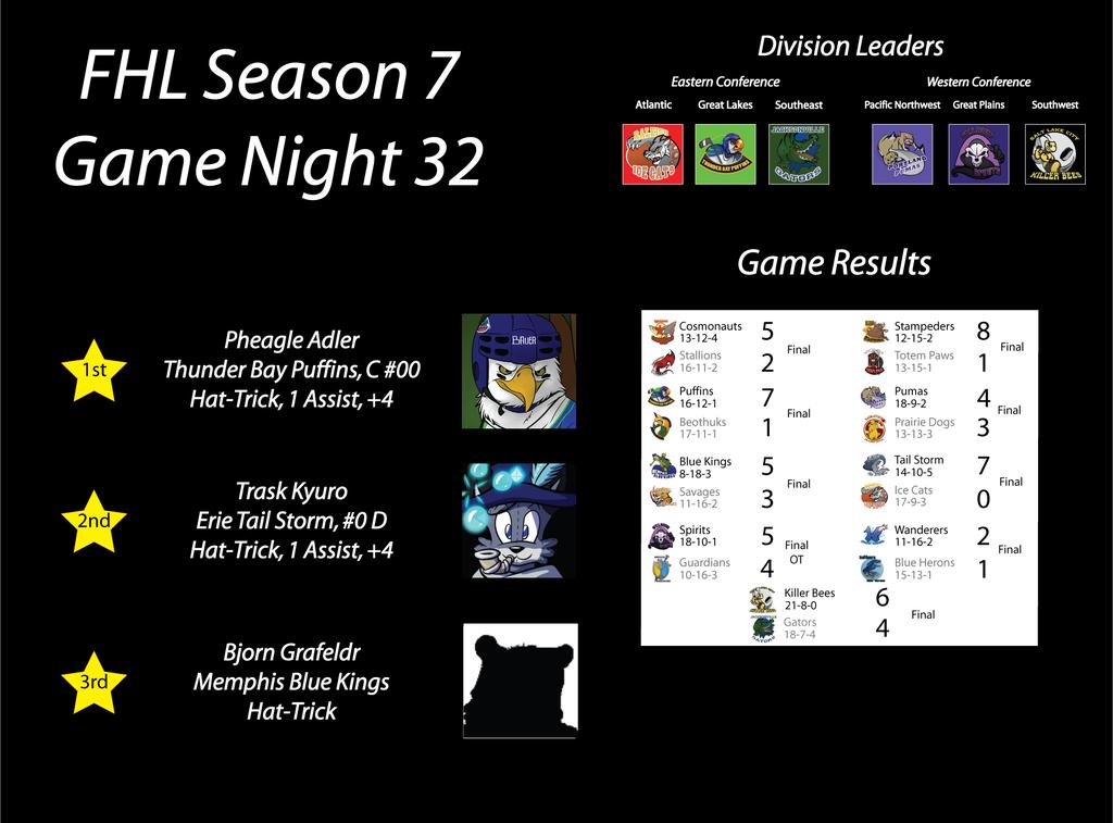 FHL Season 7 Game Night 32