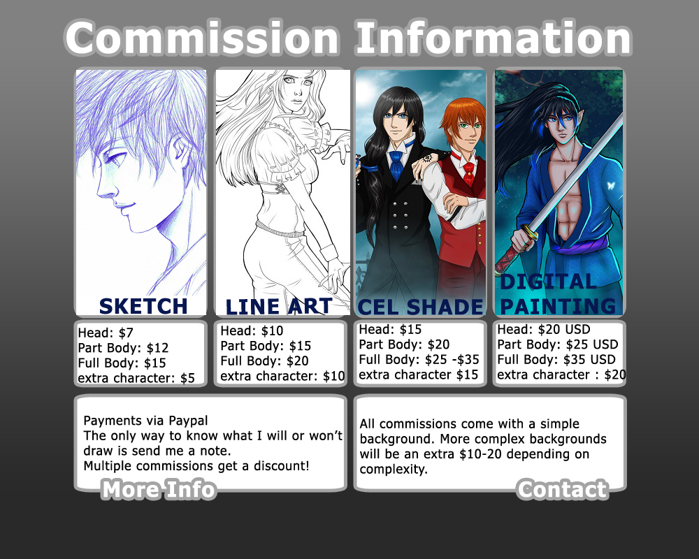 Most recent image: Commission Information