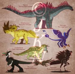 Dinovember: Dinodump