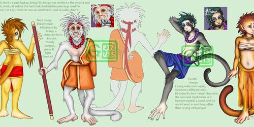 Monkey Character Evolution