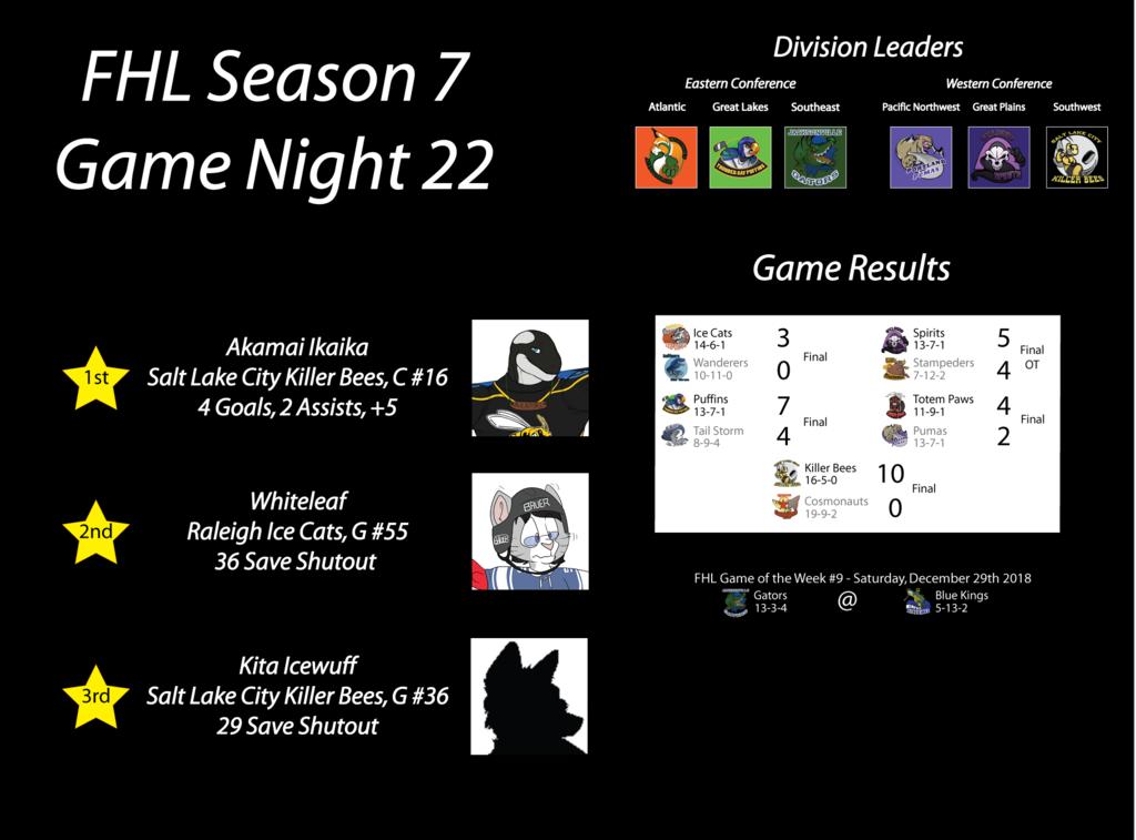 FHL Season 7 Game Night 22