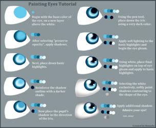 Painting Eyes Tutorial