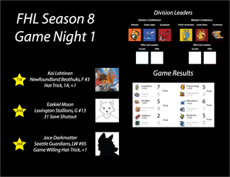 FHL Season 8 Game Night 1