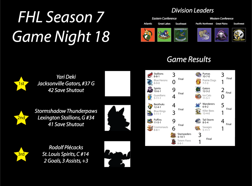 FHL Season 7 Game Night 18