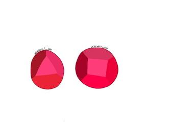 Garnet's gemstones