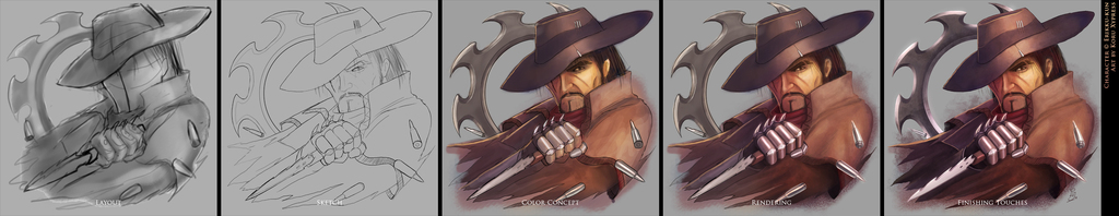 Werewolf Hunter - Progression