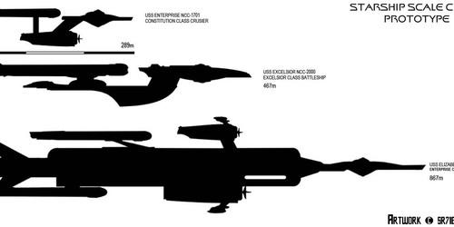 Starship Scale Chart (Prototype)
