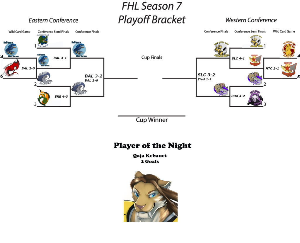 FHL Season 7 Conference Finals Game 2