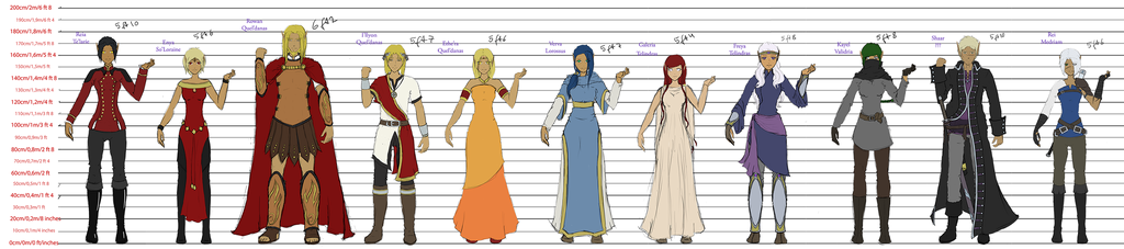 Suntouched - Height Chart 1
