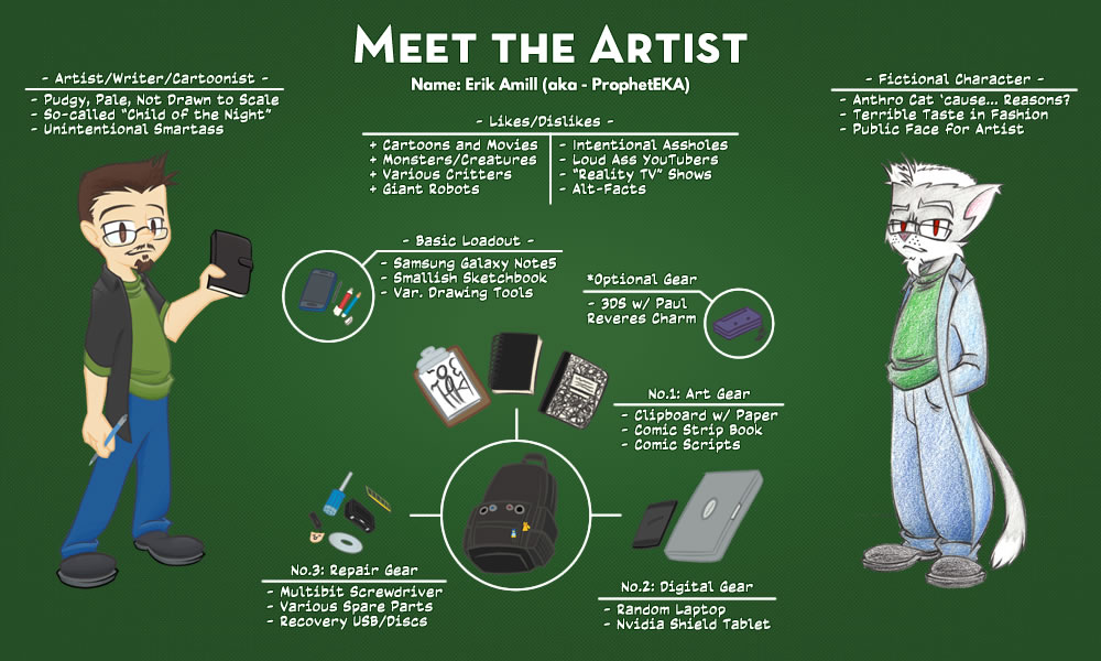 That 'Meet The Artist' Meme