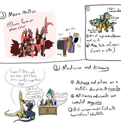 Manatech concept doodle dump 2