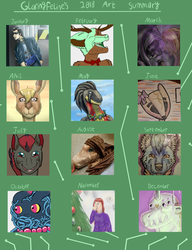 GlaringFeline's 2018 Art Summary