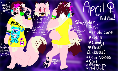 (COMM) April Reference Sheet