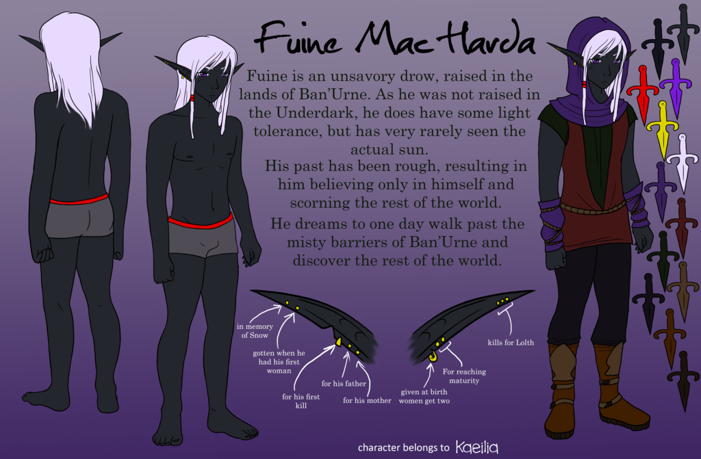 Fuine Mac'Harda Reference Sheet 2014