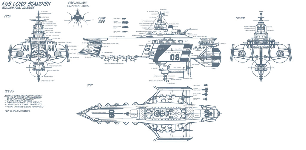 RNS Lord Standish - Design WIP