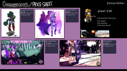 Commissions/Price sheet