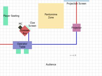 Furry Language floor plan concept 2