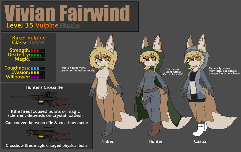 Vivian Fairwind