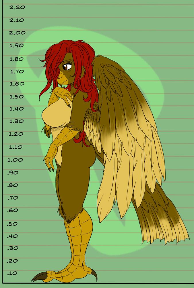 Bust Chart Adela