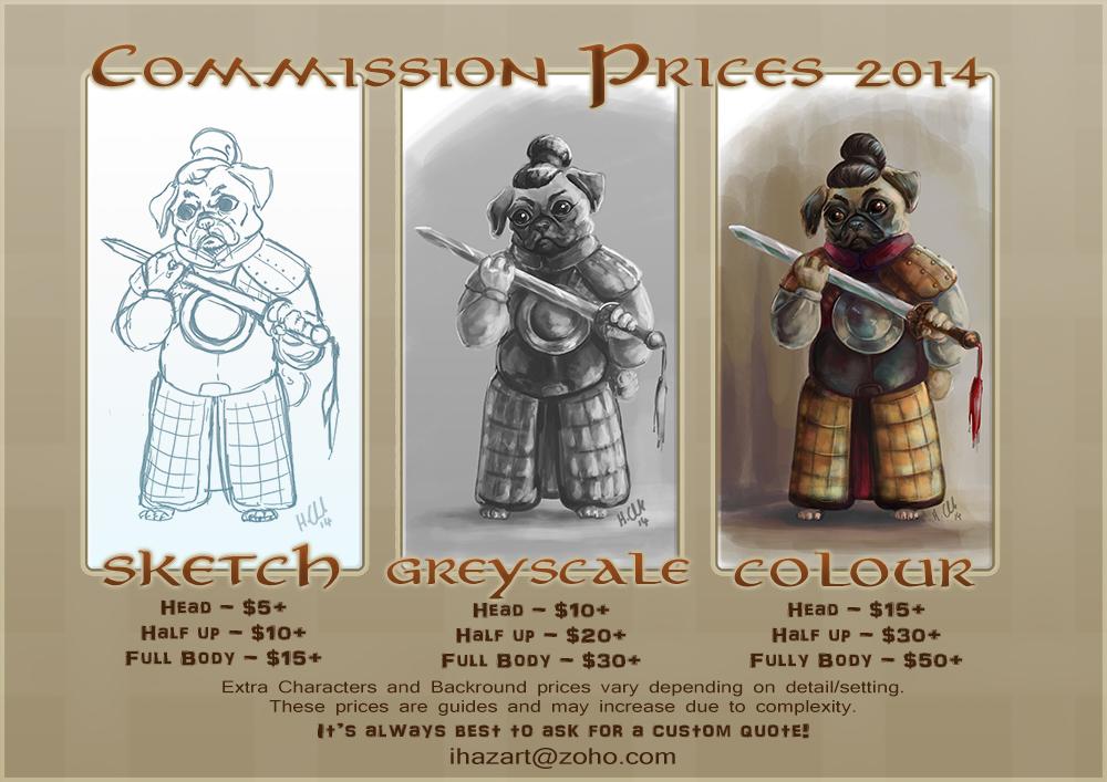 Price Guide 2014