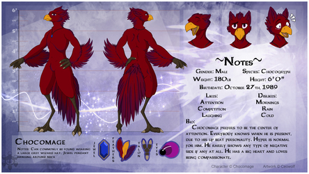[CM - Chocomage] Updated SFW Detailed Character Sheet