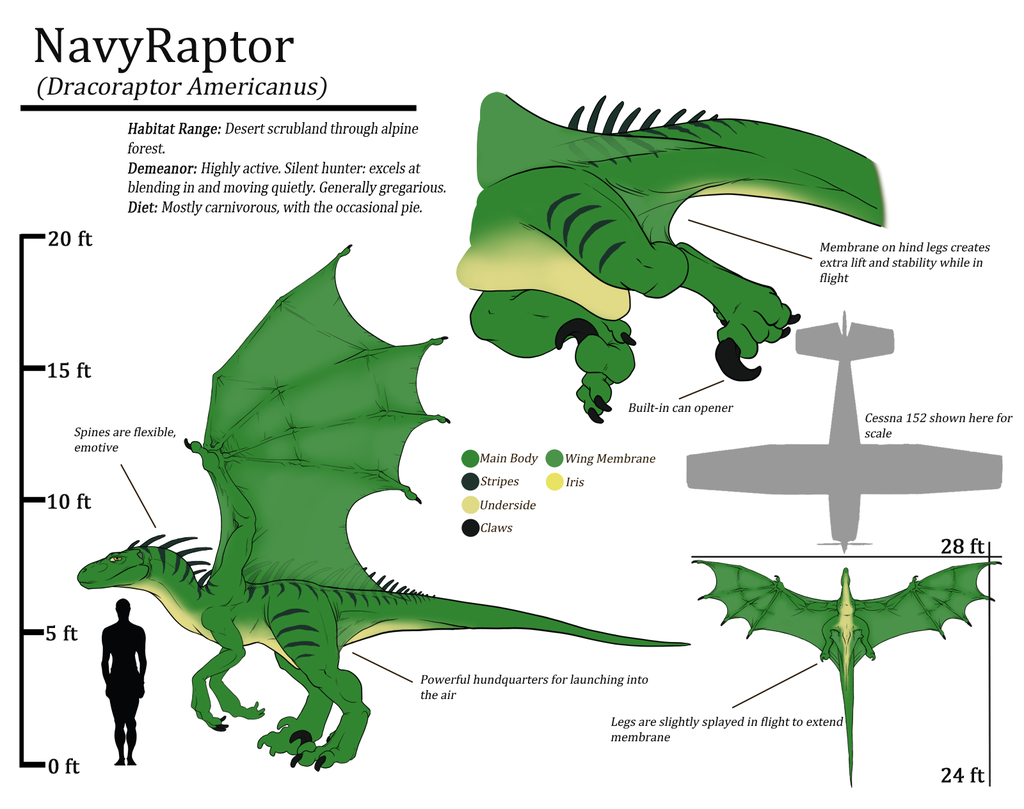 Most recent image: NavyRaptor Character Sheet