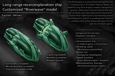 Hesiarr 'Riverwave' ship