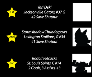 FHL Season 7 Game Night 18