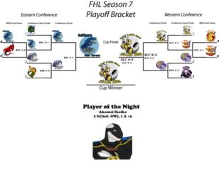 FHL Season 7 Furry Cup Game 5