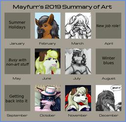 2019 Summary of Art